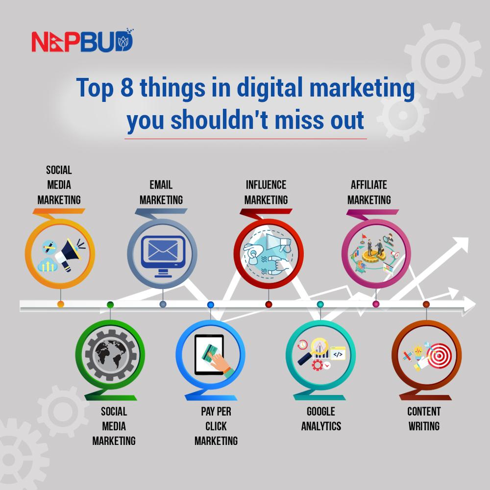 Digital Market Agencies In Nepal